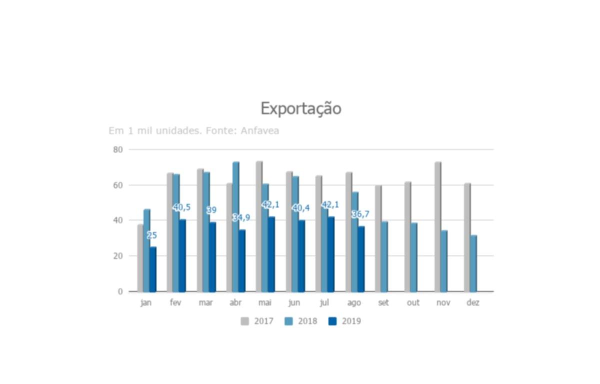 Imagem ilustrativa da notícia: Acordo bilateral com Argentina volta à pauta