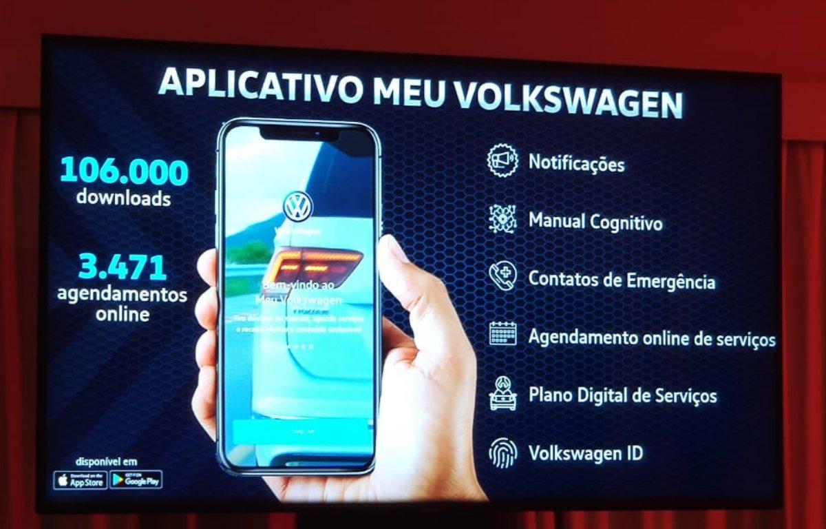 Imagem ilustrativa da notícia: Aplicativo Meu Volkswagen soma 106 mil downloads