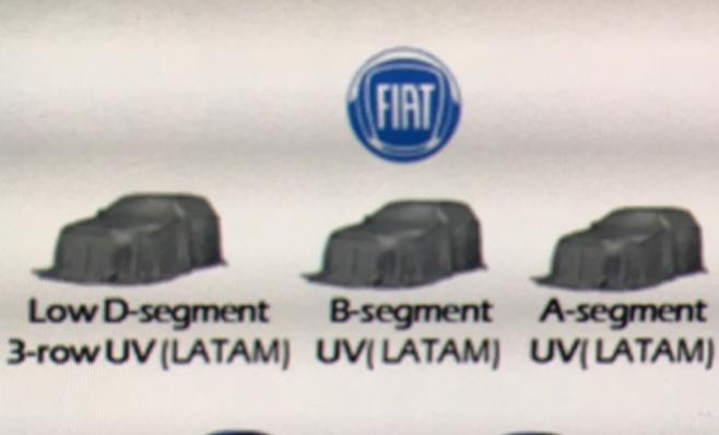 Imagem ilustrativa da notícia: SUVs da Fiat estão a caminho da América Latina