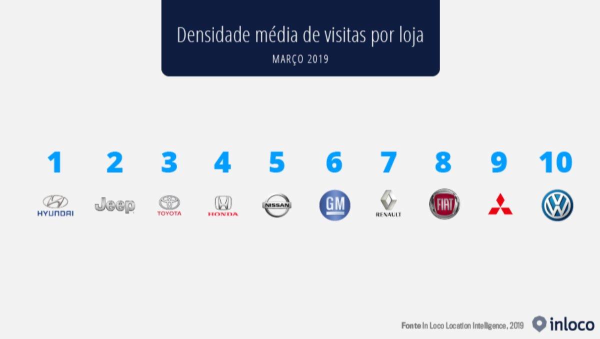 Imagem ilustrativa da notícia: Fluxo nas concessionárias cai 17% em março