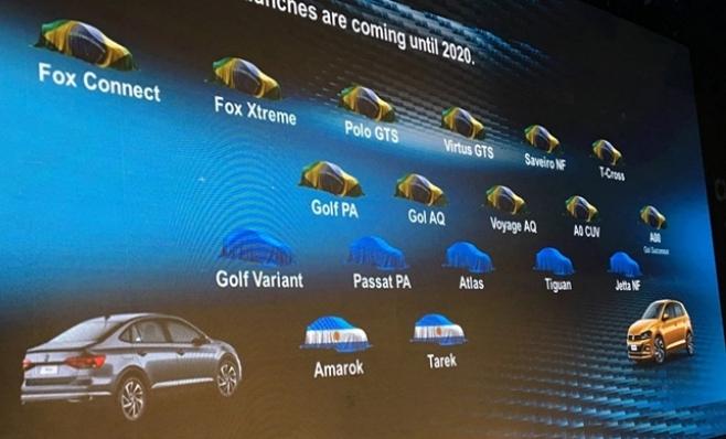 Imagem ilustrativa da notícia: VW apresenta planos para a América Latina até 2020